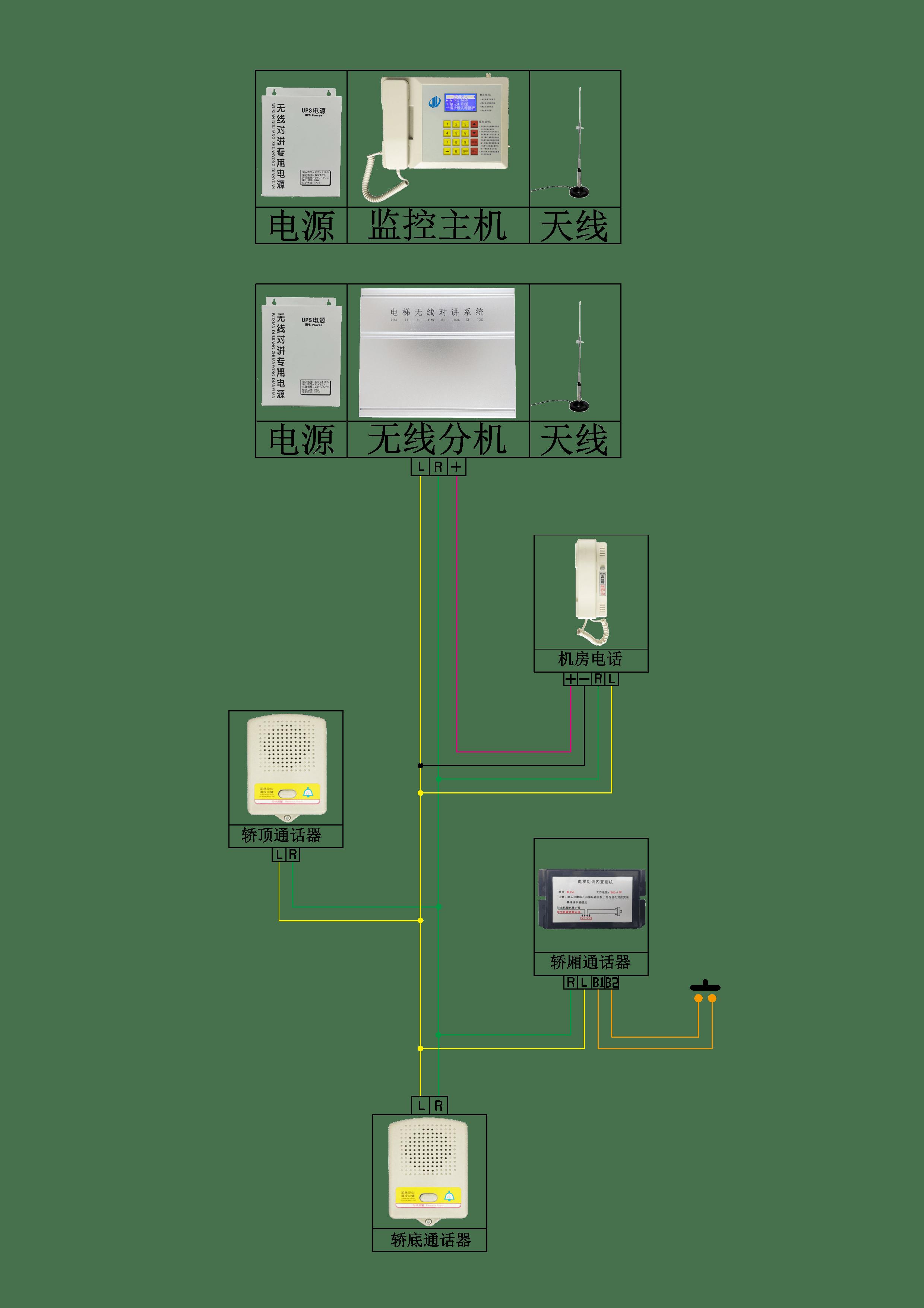 电梯无线五方对讲系统电梯无线对讲三方对讲电梯对讲