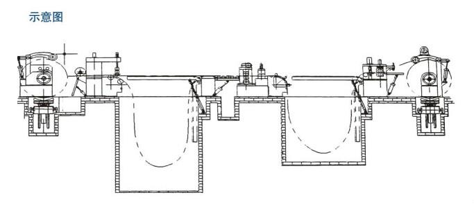 剪板机-折弯机-卷板机-冲床-液压机-灯杆生产设备-开卷校平剪切图片