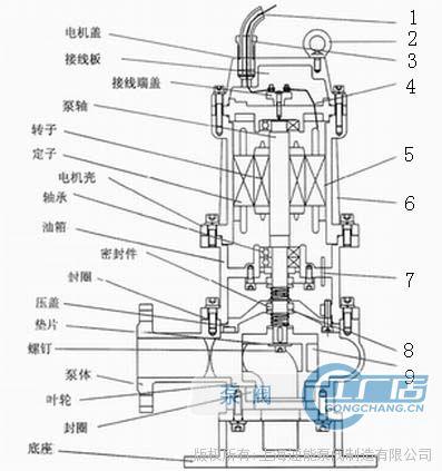 潜水排污泵wq型-武汉红光美科技有限公司
