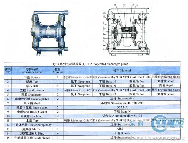qbk型气动隔膜泵结构特点图片