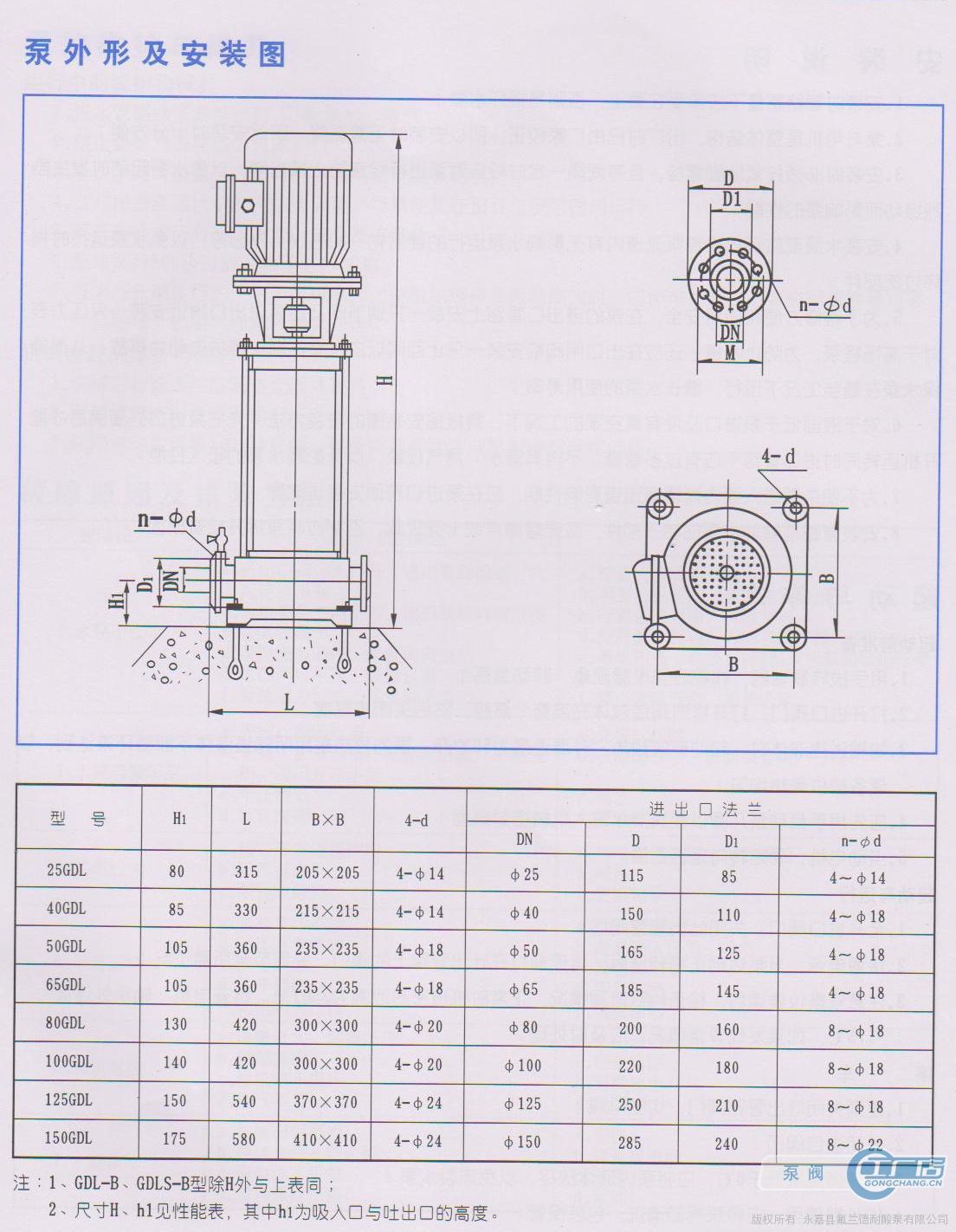 亦歆fs型玻璃钢离心泵 亦歆ihg立式耐腐蚀离心泵 磨煤机稀油站用润滑