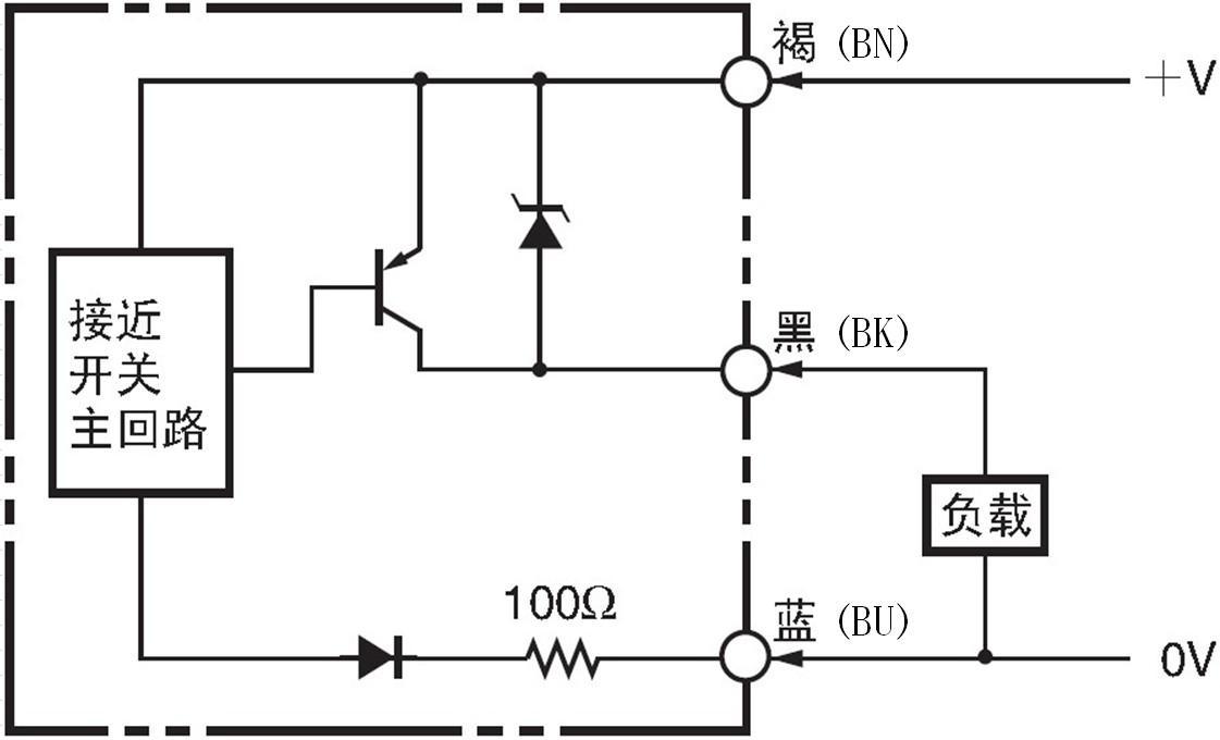 8*8*28 三线式接近开关感器