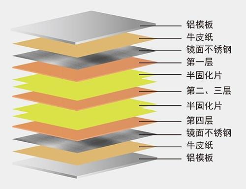 供应层压机mp300多层板加工可制作8层电路板