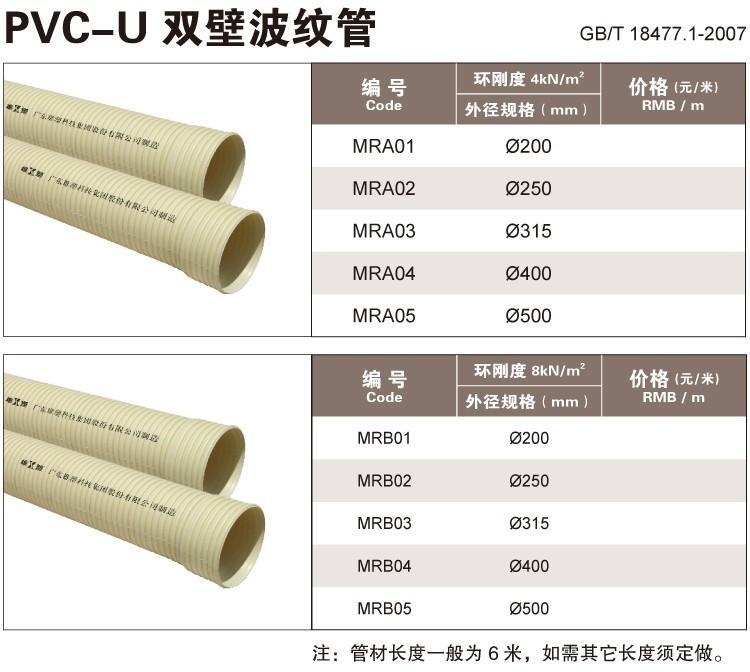 铸铁管与PVC U排水管怎么连接