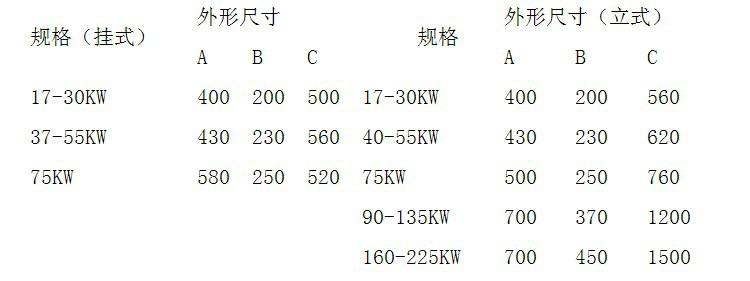 原装德力西qx4-90kw115kw135kw星三角启动器减压启动柜