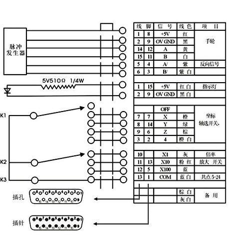 电子手轮接线图大全(附图)