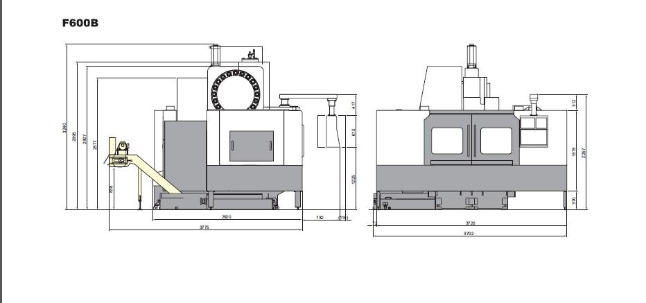 最小化热变形的box型主轴结构