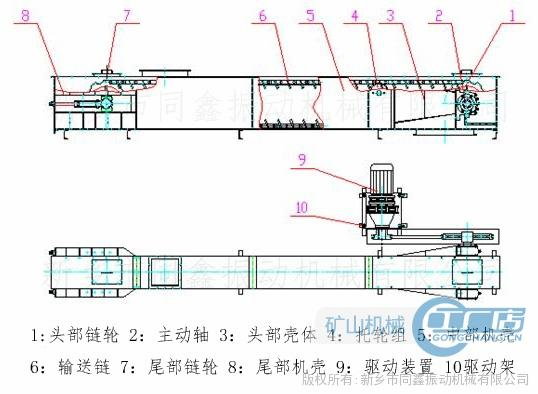 fu型链式输送机产品外形结构示意图