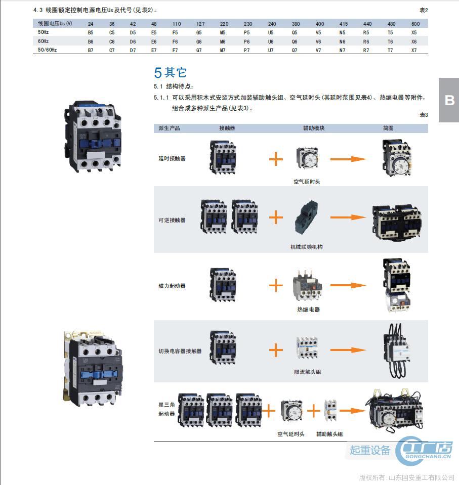起重电器 控制电器 cjx2-2501正泰交流接触器,天车电器  山东国安重工
