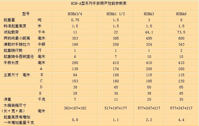 日智(nitchi),二叶(speed),黑熊,永升手拉,电动葫芦,及纤维吊装带,钢