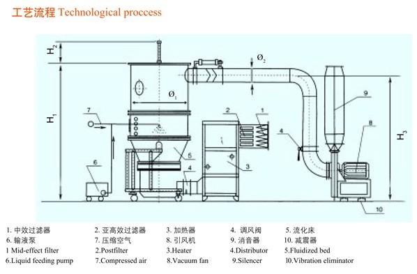 片剂厂房设计图展示