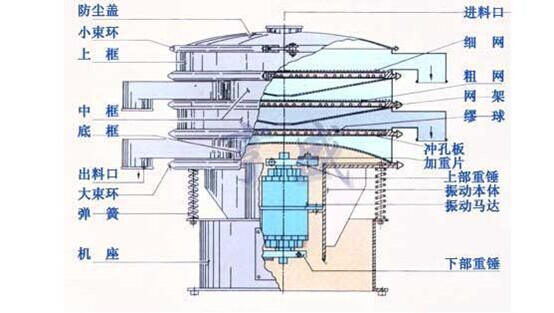 铅的电子层结构图