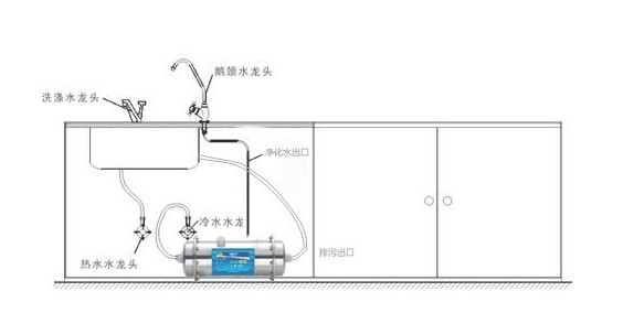 净水工程设计图