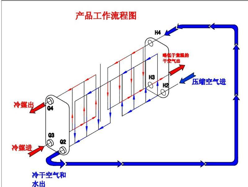 电路 电路图 电子 原理图 800_604
