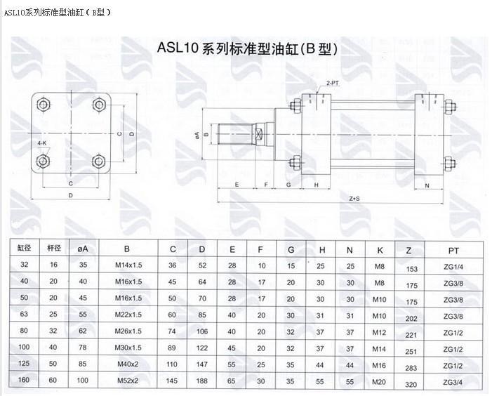 拉杆式液压缸 - 液压工厂店图片