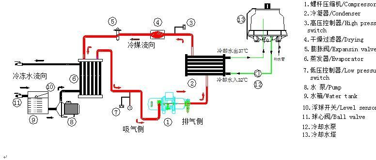 过电流继电保护,压缩机电机过热保护
